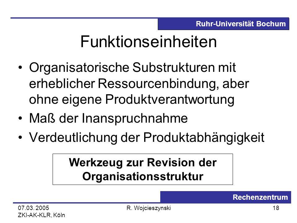Werkzeug zur Revision der Organisationsstruktur