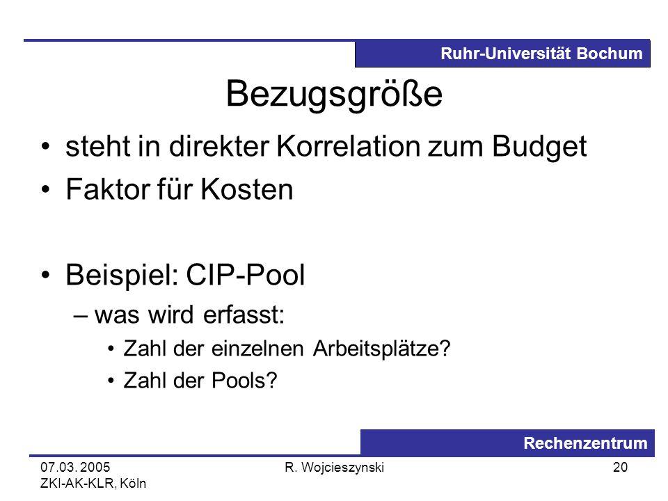 Bezugsgröße steht in direkter Korrelation zum Budget Faktor für Kosten