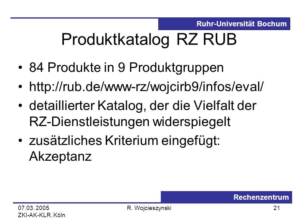 Produktkatalog RZ RUB 84 Produkte in 9 Produktgruppen