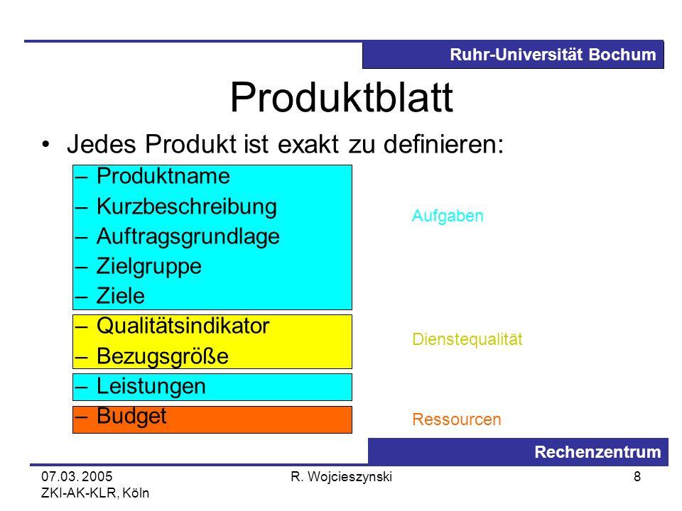 Produktblatt Jedes Produkt ist exakt zu definieren: Produktname