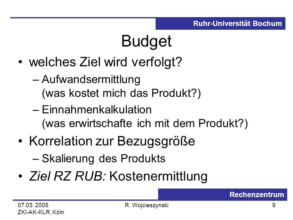 Budget welches Ziel wird verfolgt Korrelation zur Bezugsgröße