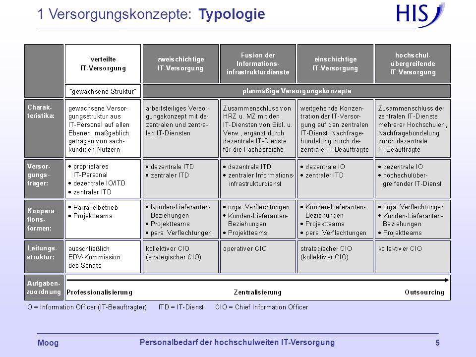 1 Versorgungskonzepte: Typologie