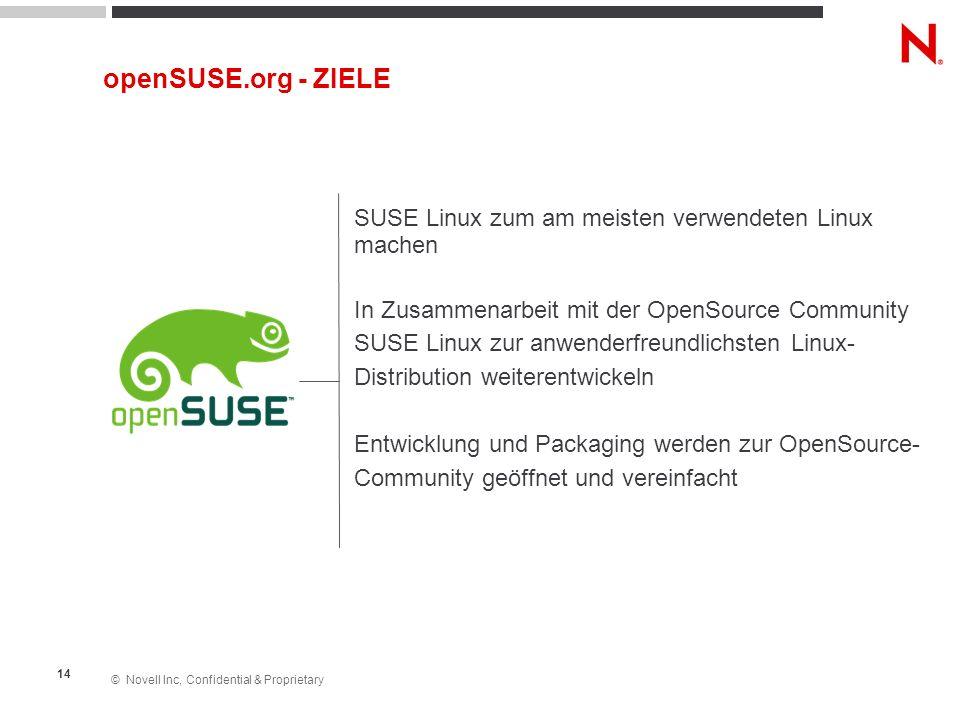 openSUSE.org - ZIELE SUSE Linux zum am meisten verwendeten Linux machen.