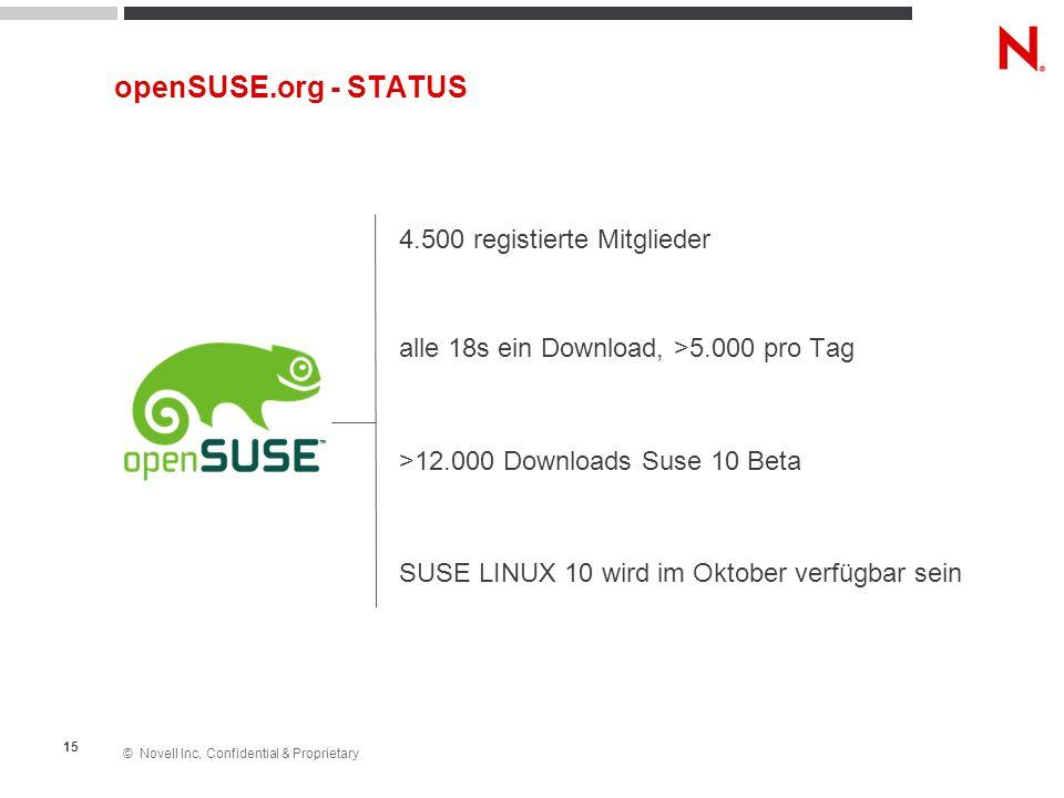 openSUSE.org - STATUS 4.500 registierte Mitglieder