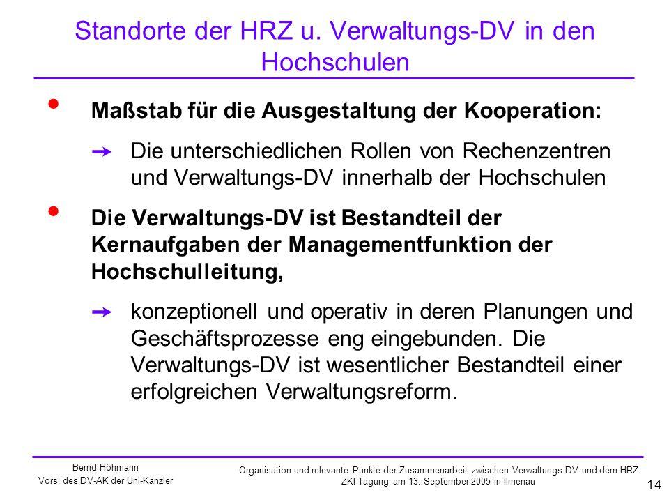 Standorte der HRZ u. Verwaltungs-DV in den Hochschulen