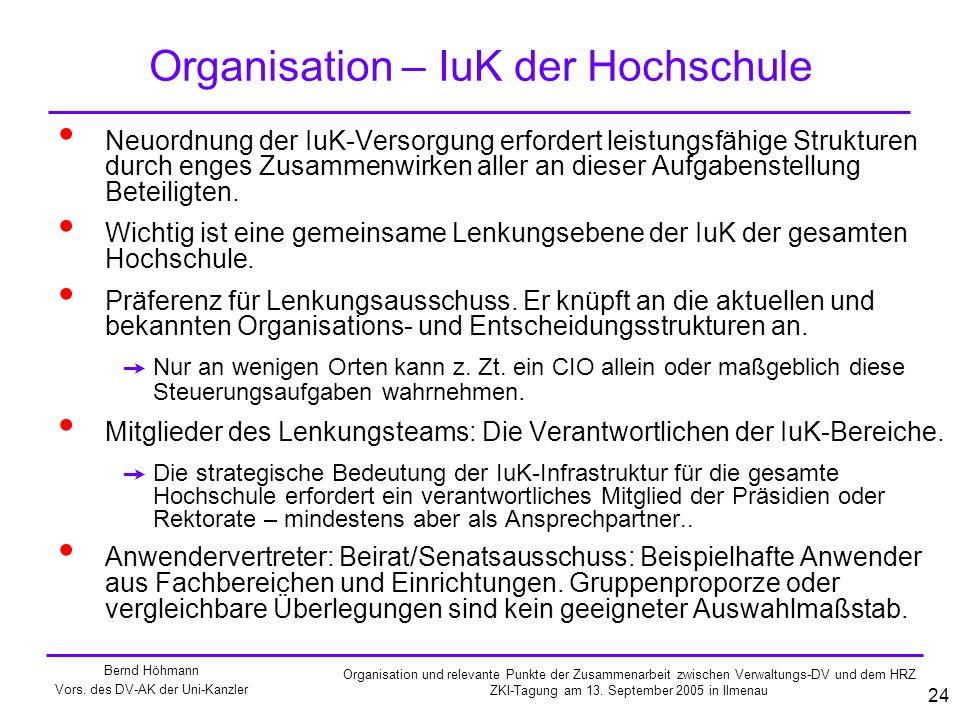 Organisation – IuK der Hochschule