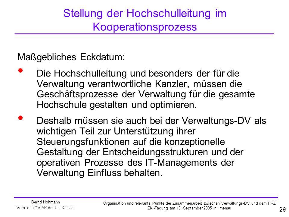 Stellung der Hochschulleitung im Kooperationsprozess