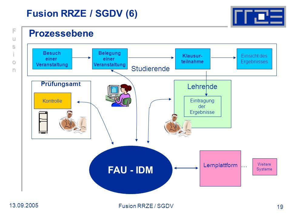 Fusion RRZE / SGDV (6) Prozessebene FAU - IDM Studierende Lehrende ...