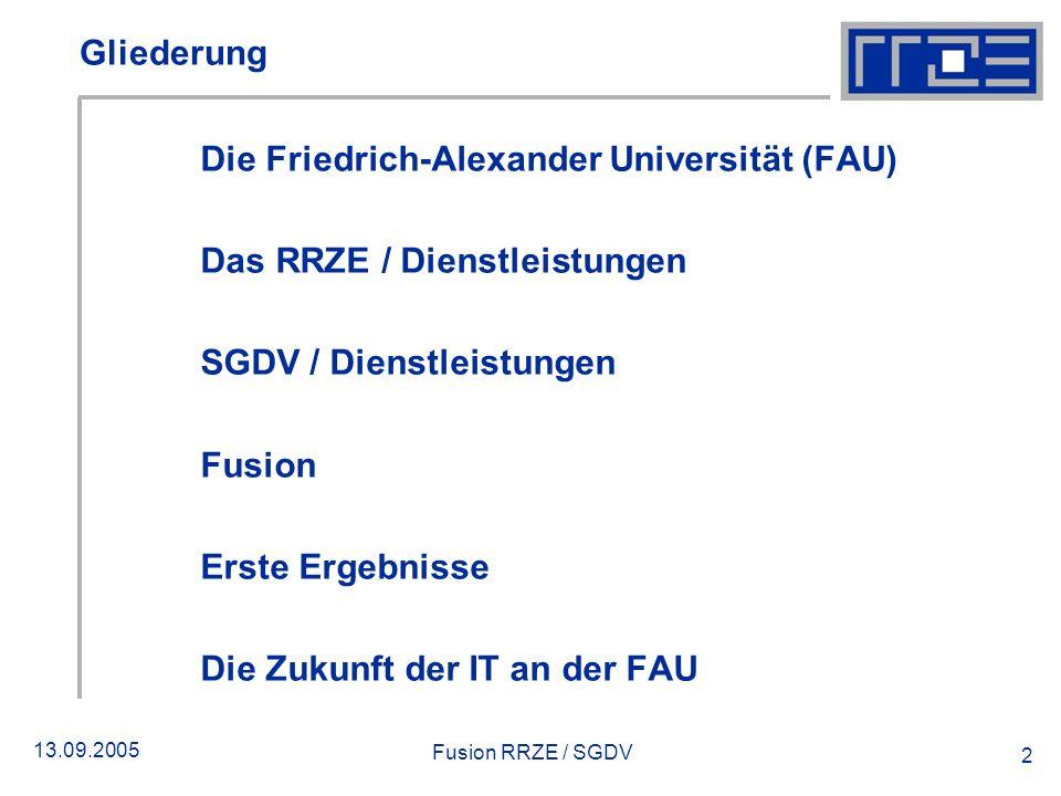 Die Friedrich-Alexander Universität (FAU) Das RRZE / Dienstleistungen
