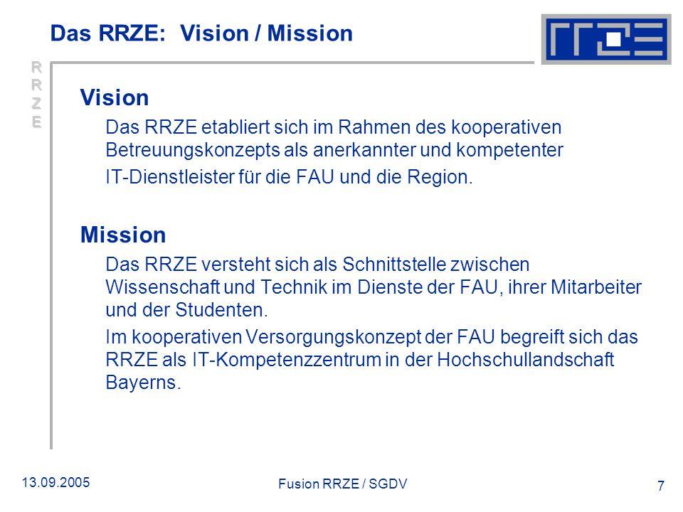 Das RRZE: Vision / Mission