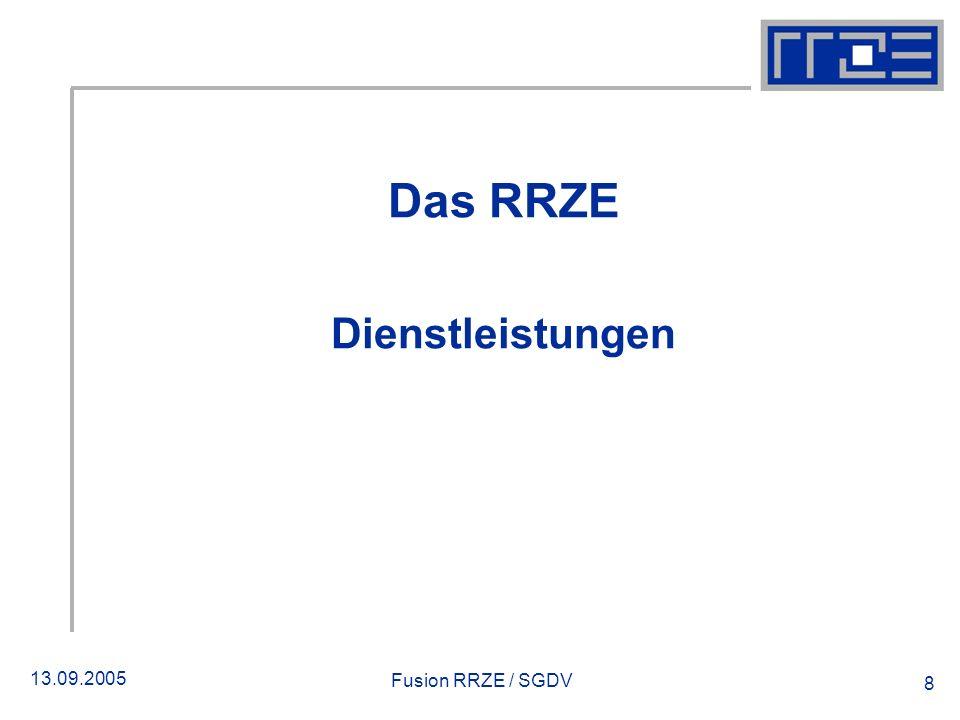 Das RRZE Dienstleistungen Fusion RRZE / SGDV