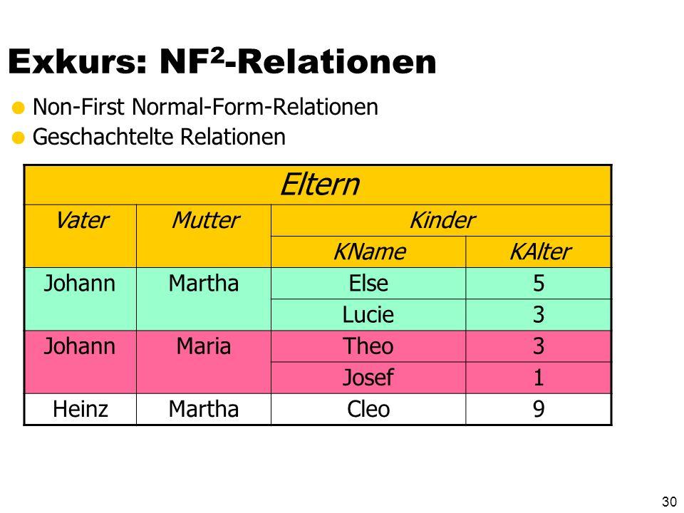 Exkurs: NF2-Relationen