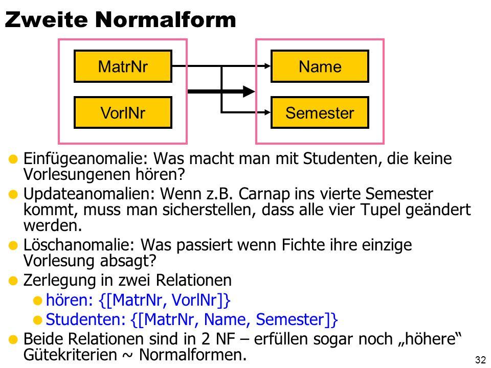 Zweite Normalform MatrNr Name VorlNr Semester