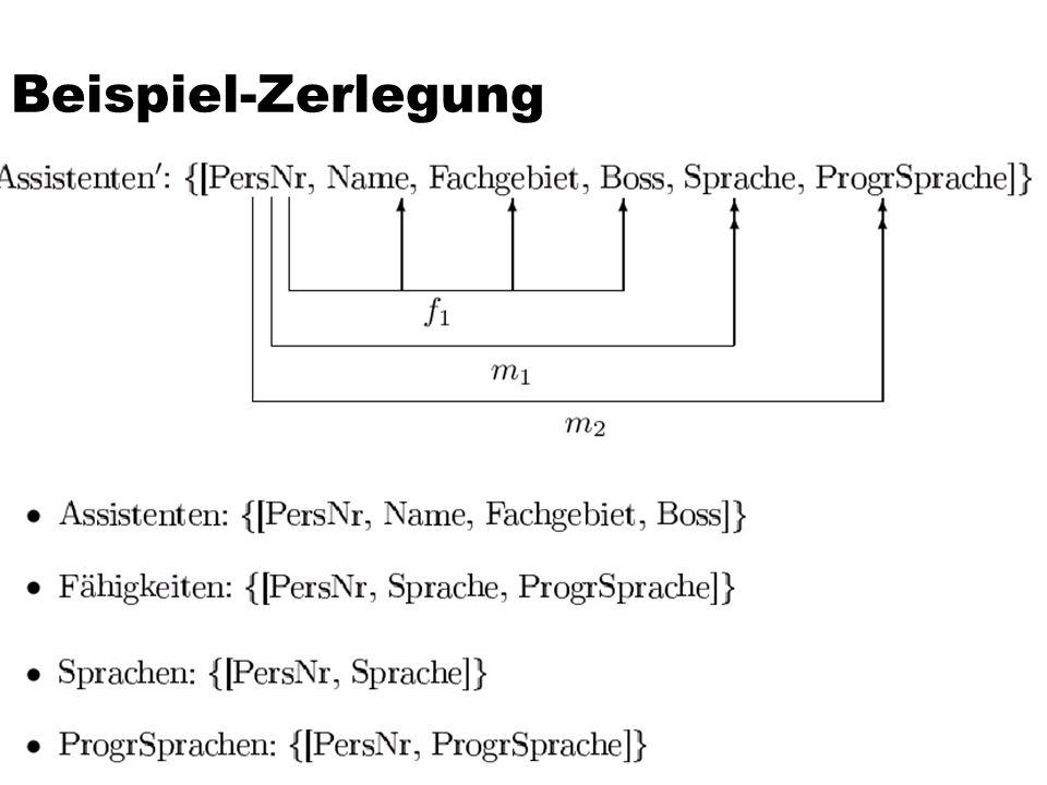 Beispiel-Zerlegung