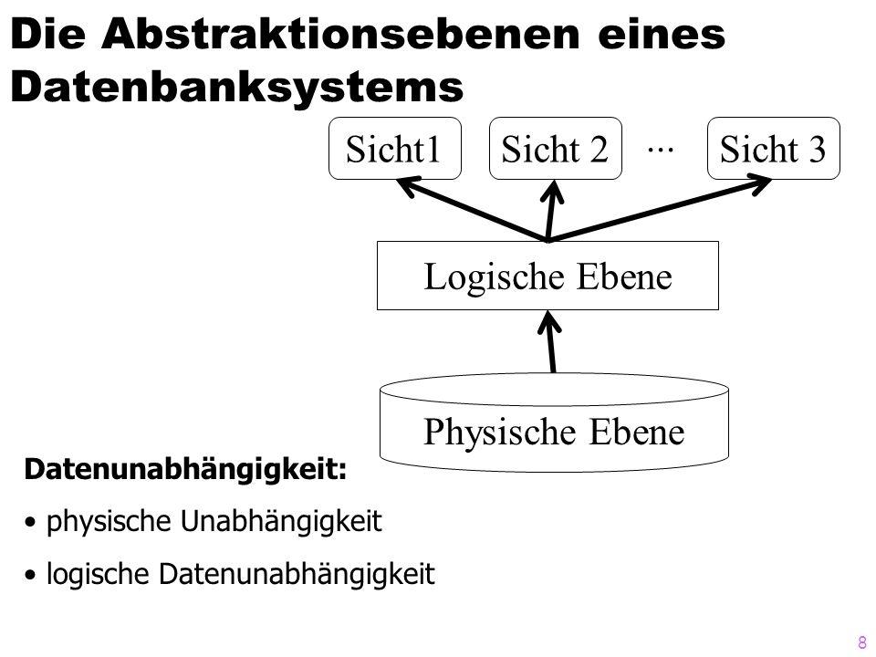 Die Abstraktionsebenen eines Datenbanksystems