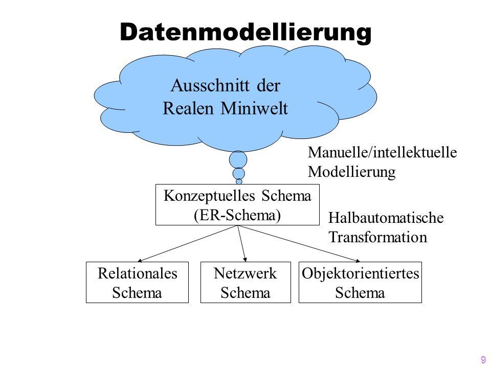 Datenmodellierung Ausschnitt der Realen Miniwelt