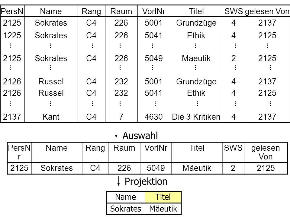 Auswahl Projektion PersNr Name Rang Raum VorlNr Titel SWS gelesen Von