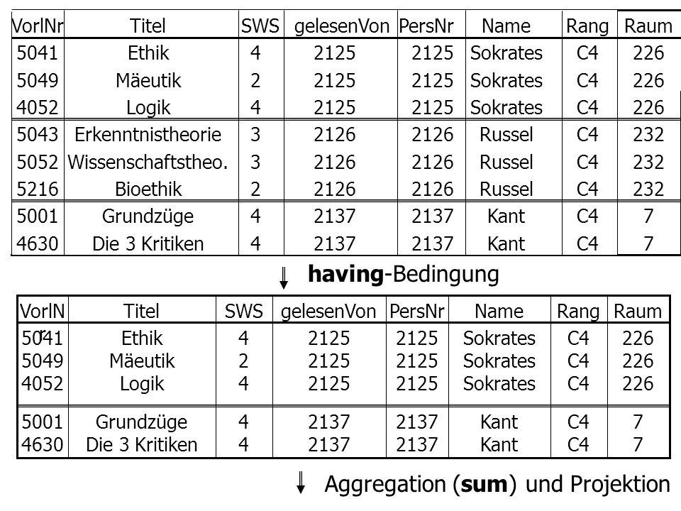 Aggregation (sum) und Projektion