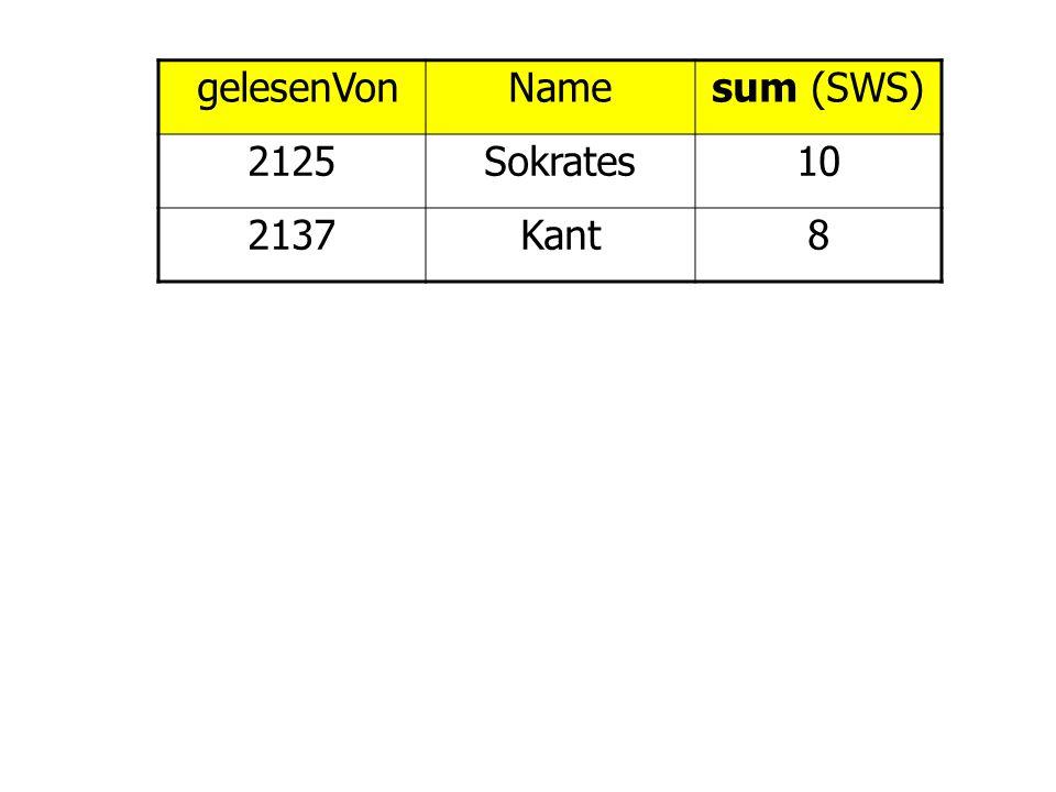 gelesenVon Name sum (SWS) 2125 Sokrates 10 2137 Kant 8