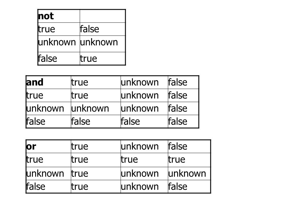 not true false unknown and true unknown false or true unknown false