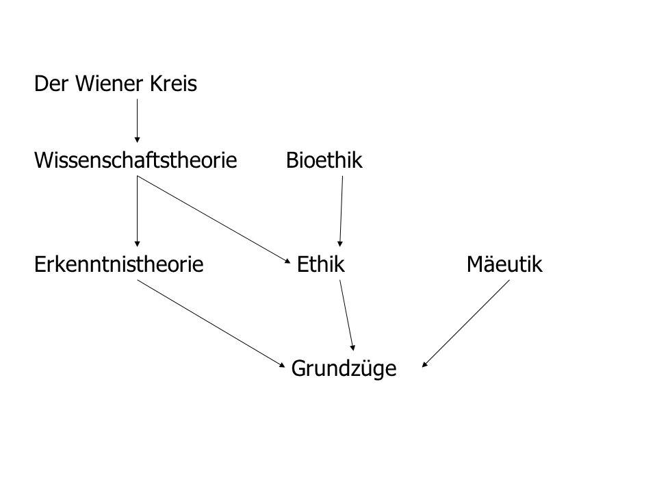 Der Wiener Kreis Wissenschaftstheorie Bioethik Erkenntnistheorie Ethik Mäeutik Grundzüge