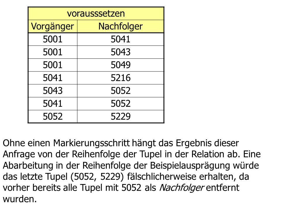 vorausssetzen Vorgänger. Nachfolger. 5001. 5041. 5043. 5049. 5216. 5052. 5229.
