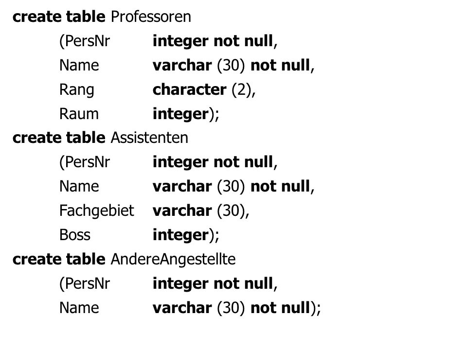 create table Professoren