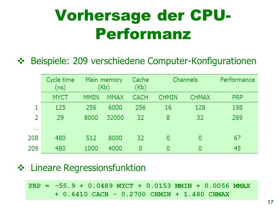 Vorhersage der CPU-Performanz