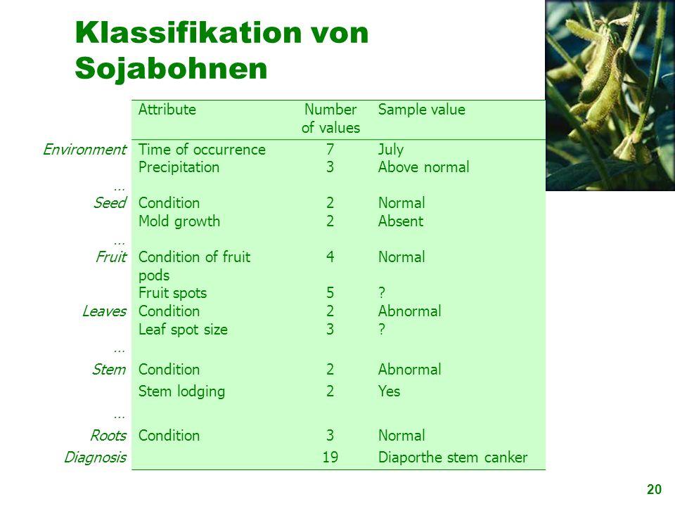 Klassifikation von Sojabohnen