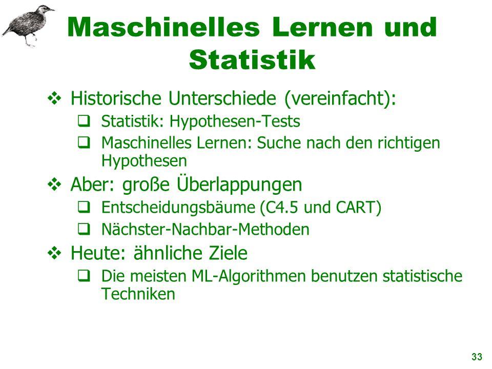 Maschinelles Lernen und Statistik