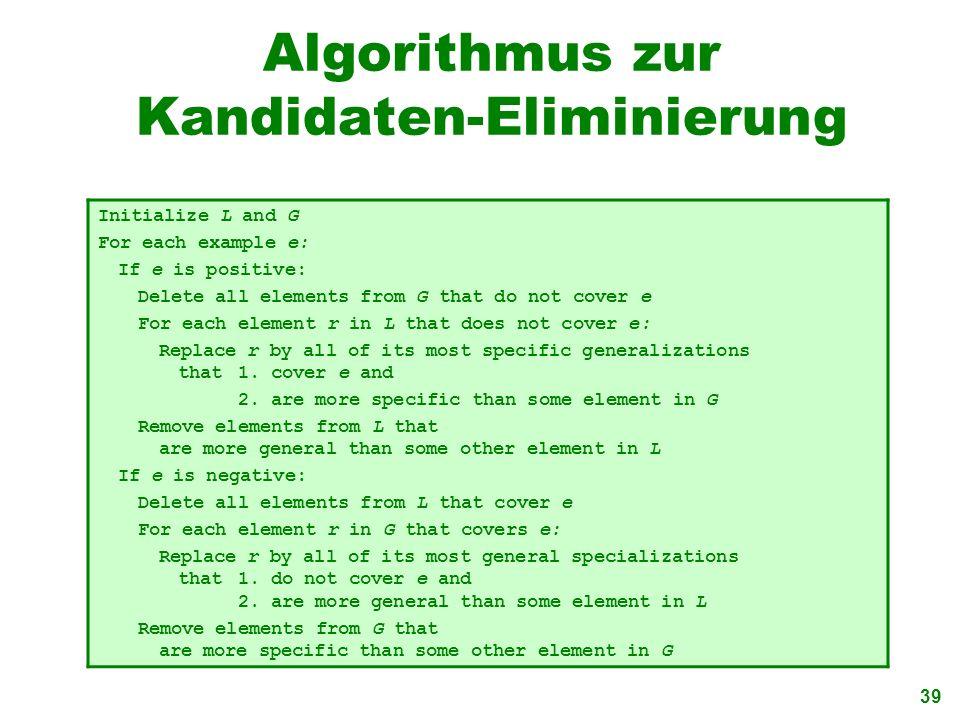 Algorithmus zur Kandidaten-Eliminierung