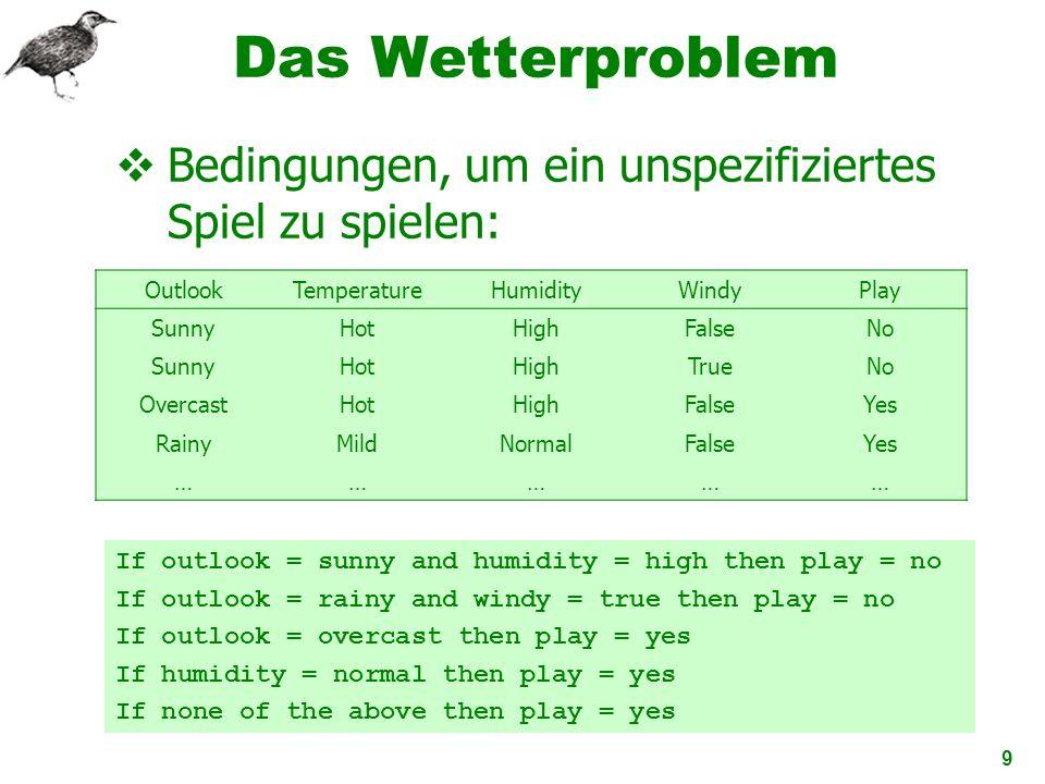 Das Wetterproblem Bedingungen, um ein unspezifiziertes Spiel zu spielen: Outlook. Temperature. Humidity.