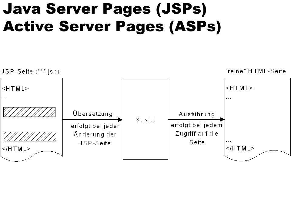 Java Server Pages (JSPs) Active Server Pages (ASPs)