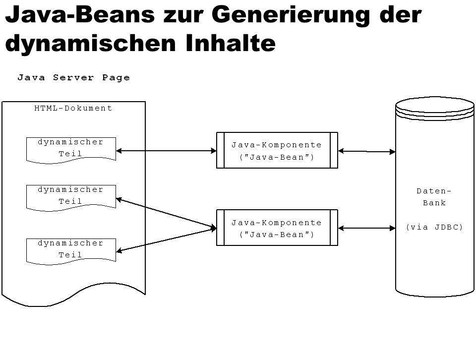 Java-Beans zur Generierung der dynamischen Inhalte