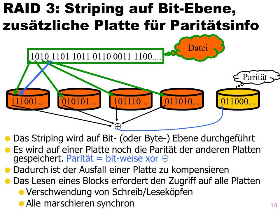RAID 3: Striping auf Bit-Ebene, zusätzliche Platte für Paritätsinfo