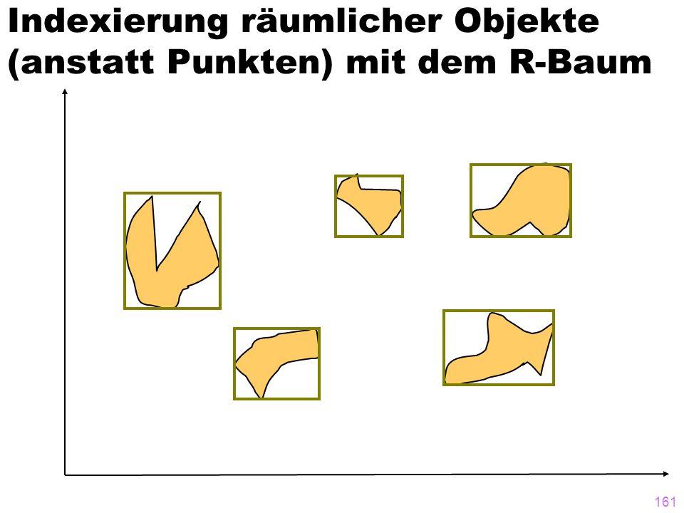 Indexierung räumlicher Objekte (anstatt Punkten) mit dem R-Baum