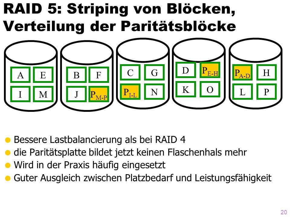 RAID 5: Striping von Blöcken, Verteilung der Paritätsblöcke