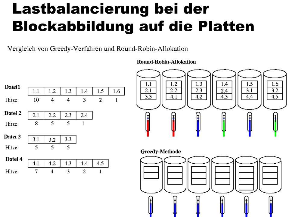 Lastbalancierung bei der Blockabbildung auf die Platten
