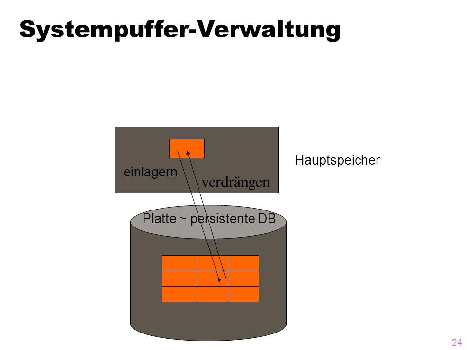 Systempuffer-Verwaltung