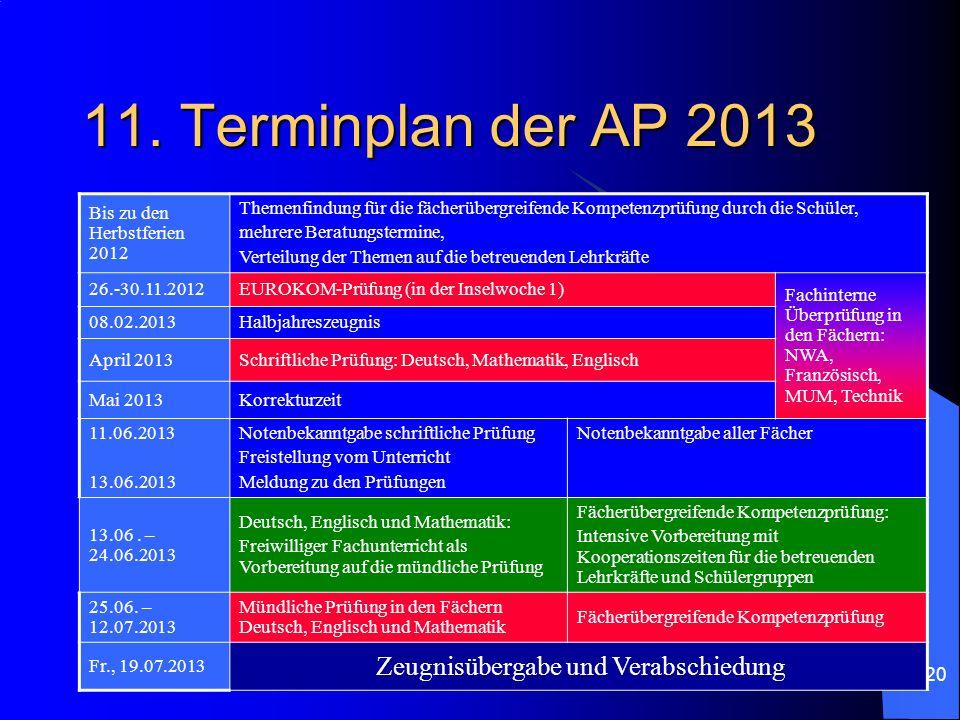11. Terminplan der AP 2013 Zeugnisübergabe und Verabschiedung
