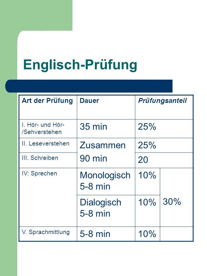 Englisch-Prüfung 35 min 25% Zusammen 90 min 20 Monologisch 5-8 min 10%