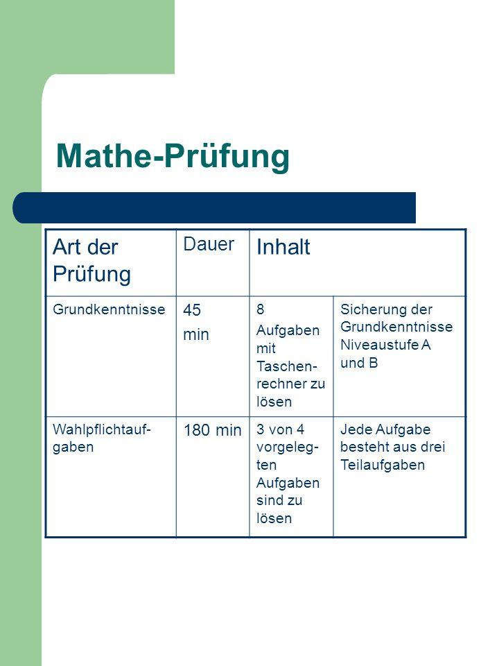 Mathe-Prüfung Art der Prüfung Inhalt Dauer 45 min 180 min