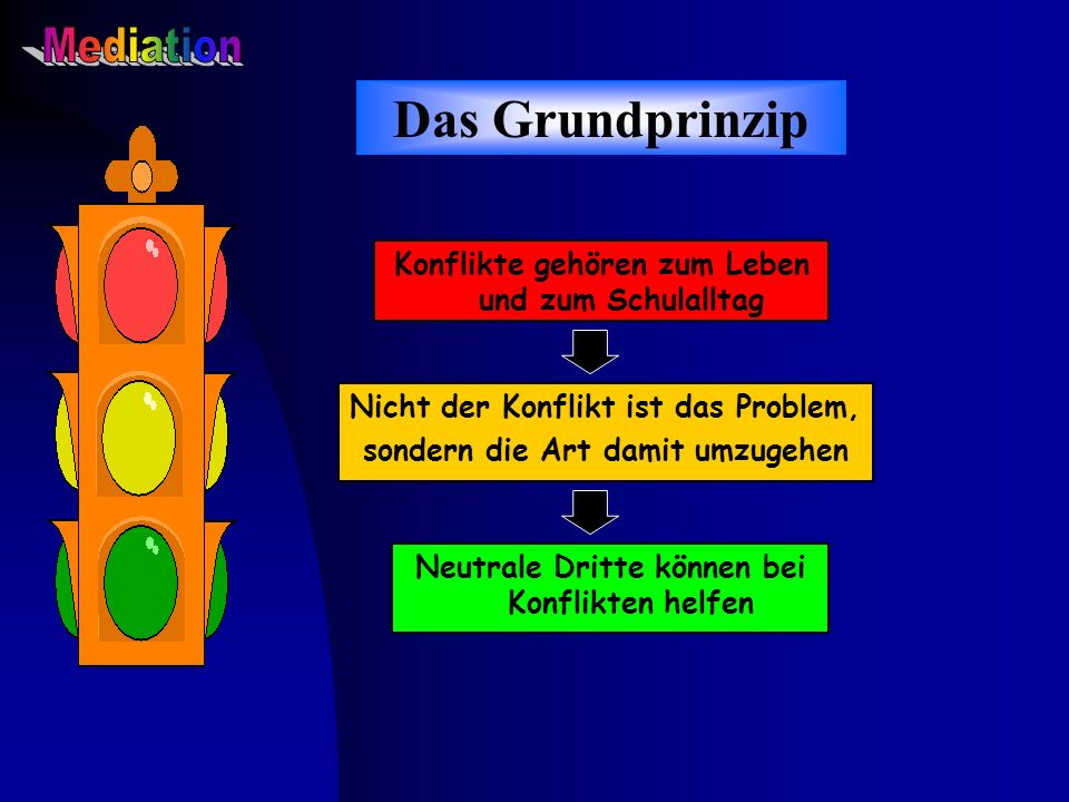 Mediation Das Grundprinzip