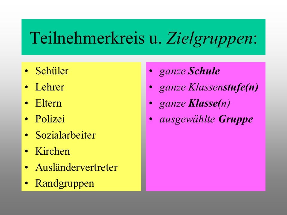 Teilnehmerkreis u. Zielgruppen: