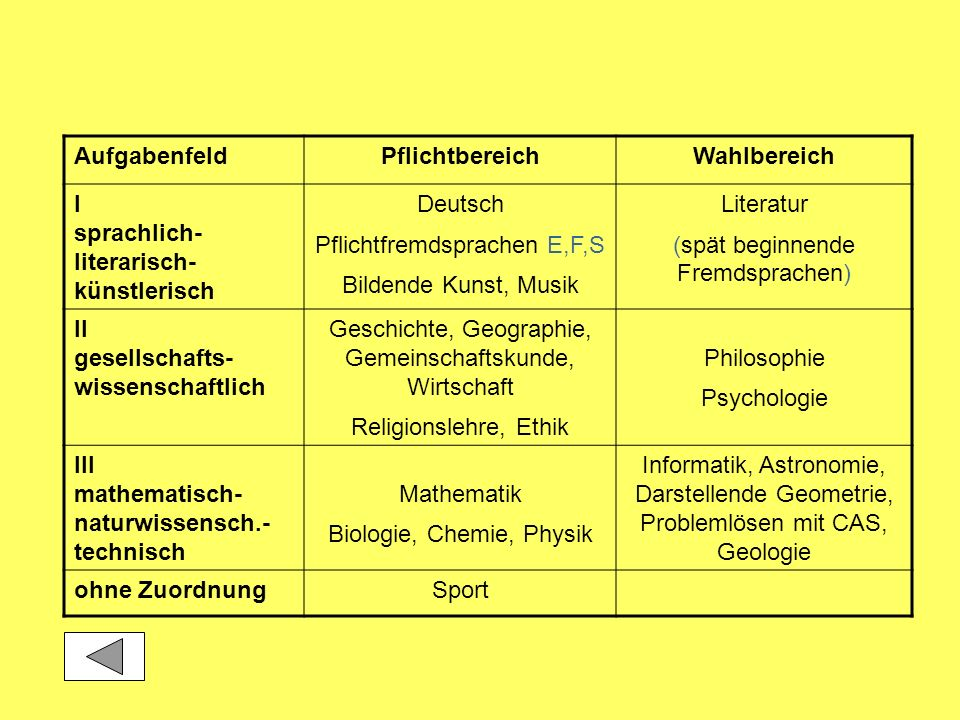 I sprachlich- literarisch- künstlerisch Deutsch