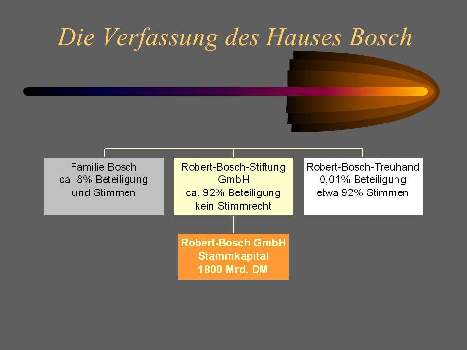 Die Verfassung des Hauses Bosch