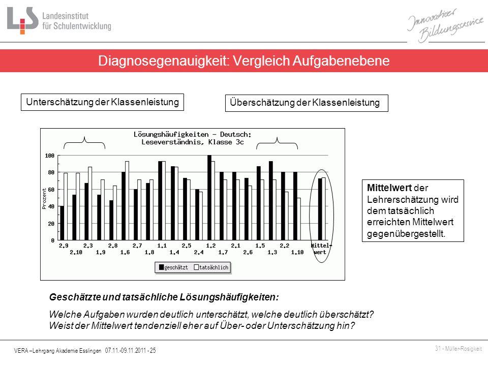 Diagnosegenauigkeit: Vergleich Aufgabenebene