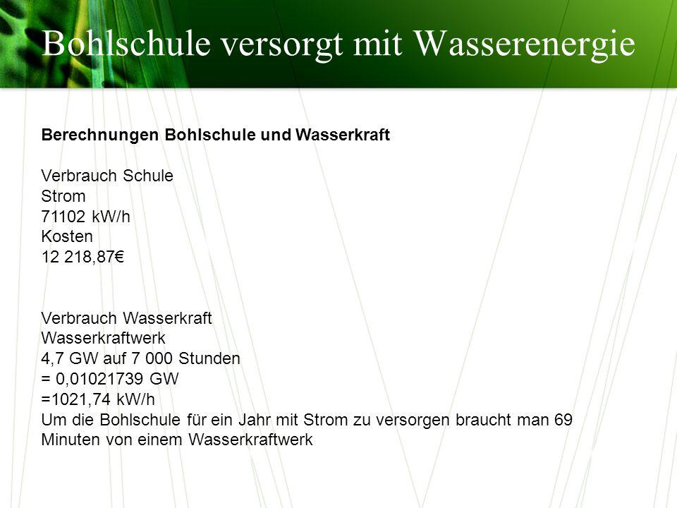 Bohlschule versorgt mit Wasserenergie