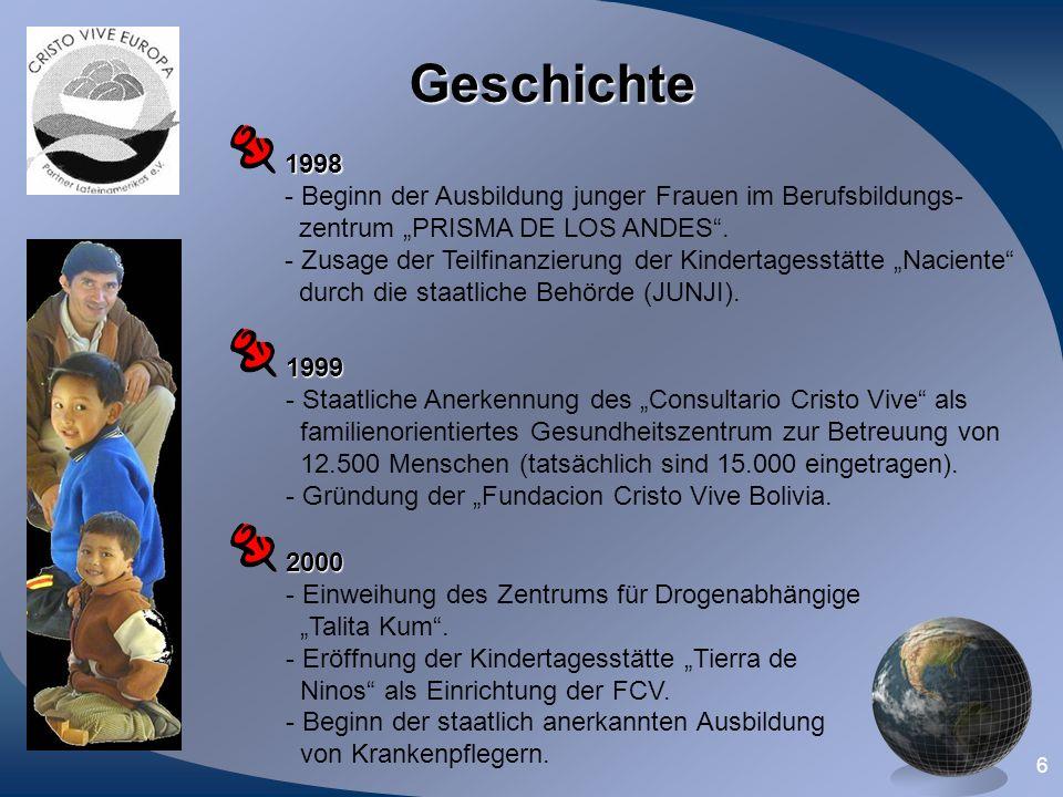 Geschichte 1998 Beginn der Ausbildung junger Frauen im Berufsbildungs-