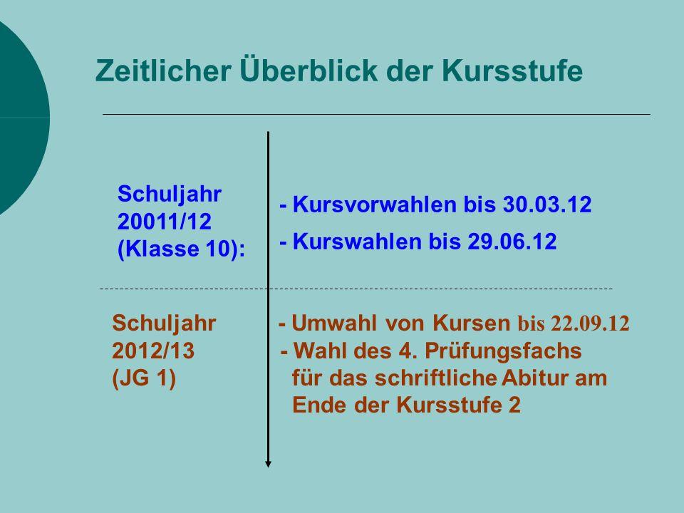 Schuljahr 20011/12 - Kursvorwahlen bis 30.03.12